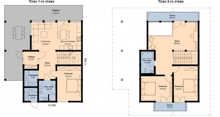 планы двухэтажного дома